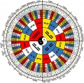 Knowledge-iching-mandala.jpg